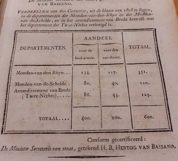 Napoleon - Bulletin der Wetten 348-354 (1811)
